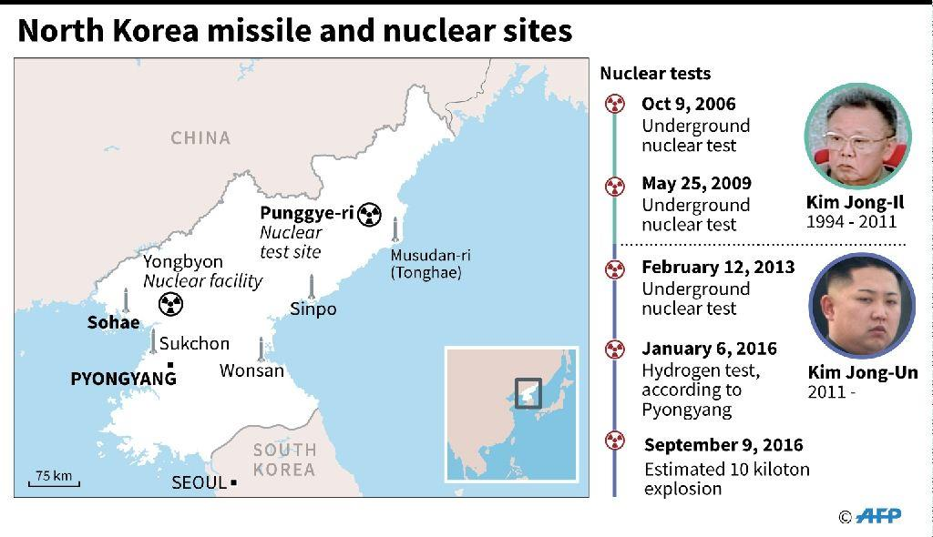 North Korea often also marks important anniversaries with tests of its nuclear or missile capabilities in breach of U.N. Security Council resolutions.