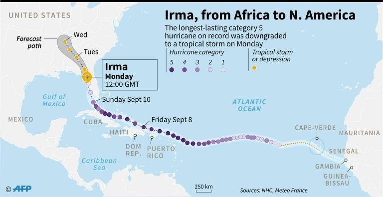 Irma's path from Africa to North America