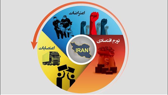 ایران در آستانه قیام و انفجار