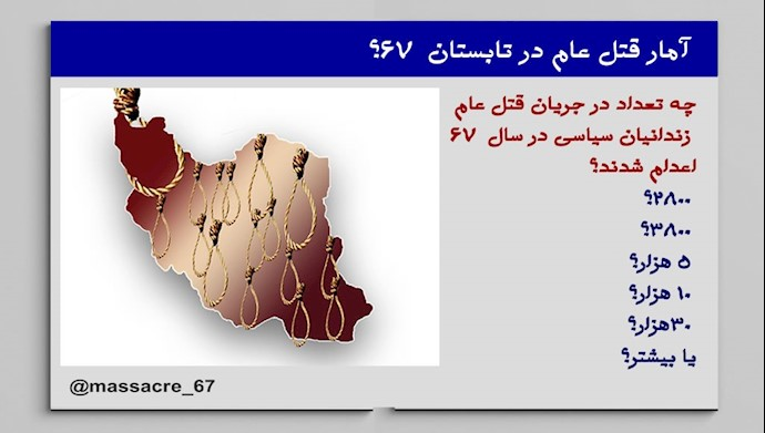قتلعام سال ۶۷ـ آمار زندانیان سیاسی قتلعام شده در سال ۱۳۶۷