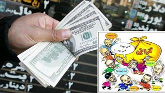 بازار ارز، تورم و گرانی