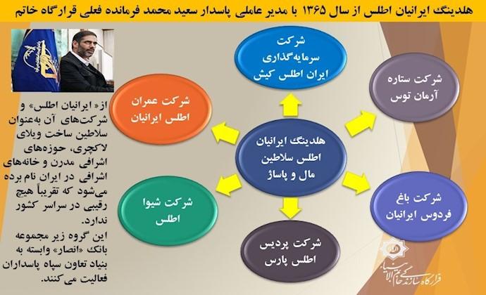هلدینگها و شرکتهای تحت مدیریت پاسدار سعید محمد اسلامی
