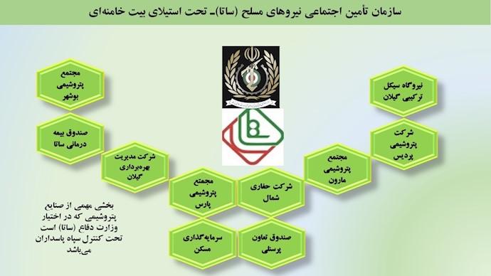 شرکتهای سازمان تأمین اجتماعی نیروهای مسلح(ساتا) در کنترل سپاه پاسداران