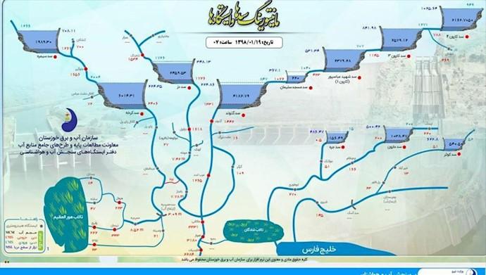 نمایی از حوزه آبریز جلگه خوزستان و هورهایی که آخوندها نابود کردند