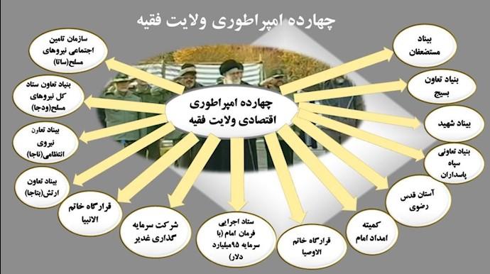 امپراطوری اقتصادی علی خامنهای