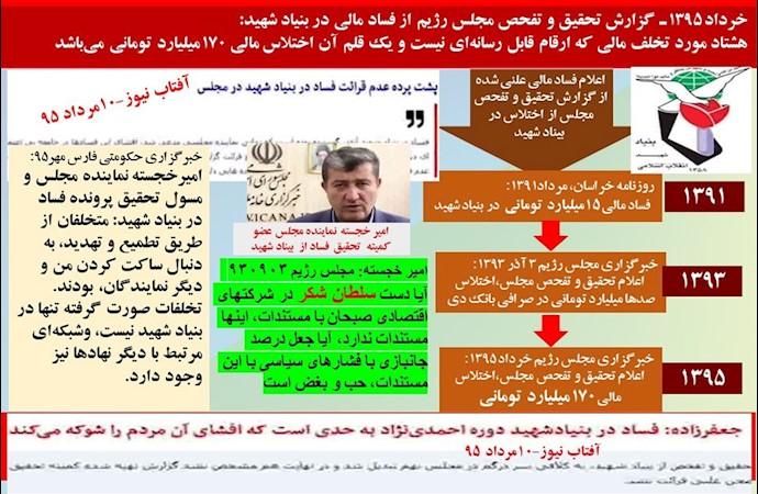 بخشی از اعترافات نمایندگان مجلس رژیم از اختلاس و فساد در بنیاد شهید