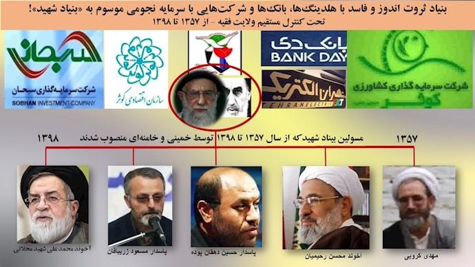 منصوبان خمینی و خامنهای بهعنوان مسئولان بیناد غارتگر موسوم به شهید از سال ۵۷تا ۹۸