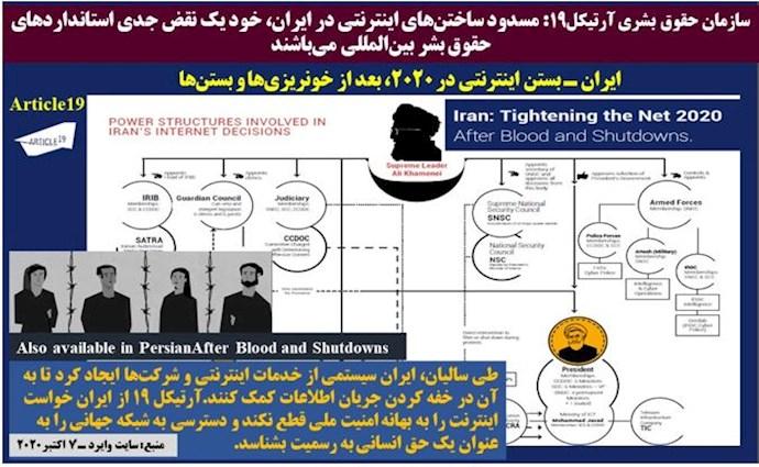 قیام آبان ۹۸ـ قطع اینترنت و محکومیت سازمانهای حقوق بشری