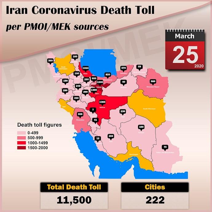 سرجمع فوتشدگان بر اساس شهرهای ایران - ۷فروردین ۹۹