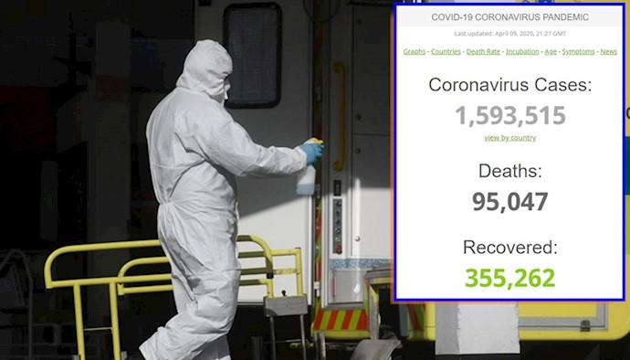 آخرین آمار بهروز شده مبتلایان و قربانیان کرونا در جهان