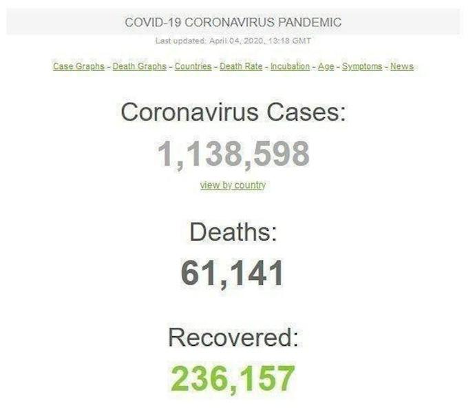 شمار قربانیان کرونا در جهان از مرز ۶۰۰۰۰نفر گذشت