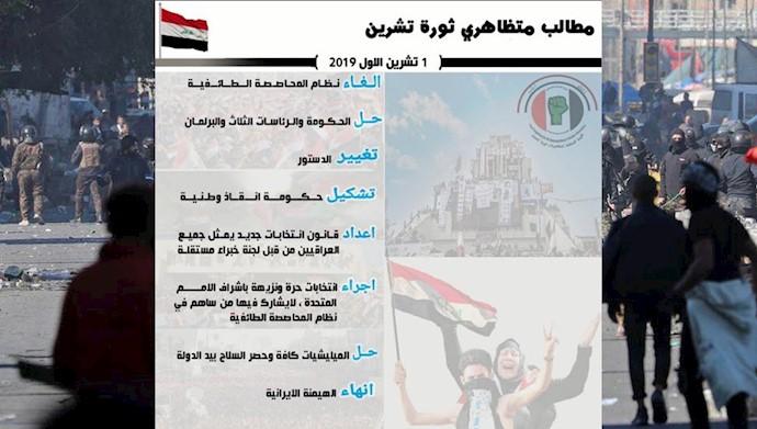 کمیته سازمانده تظاهرات اکتبر عراق