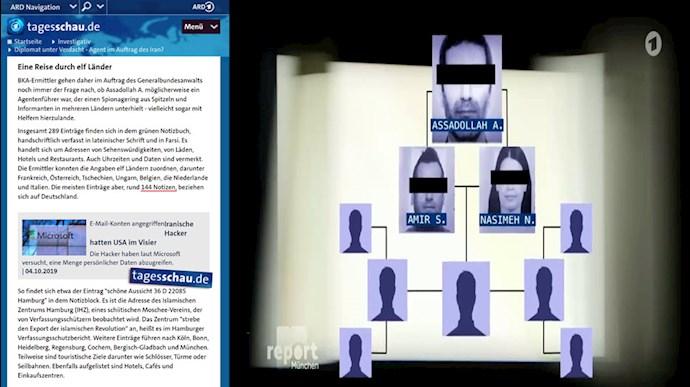 کشف مدارک جدید در پرونده اسدالله اسدی دیپلمات تروریست رژیم ایران