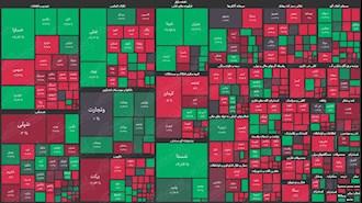 نقشه بازار بورس