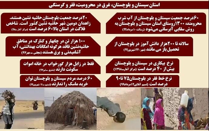 محرومیتهای استان سیستان و بلوچستان