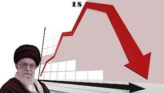 آخرین اعتراف خامنه ای به رشد اقتصادی!