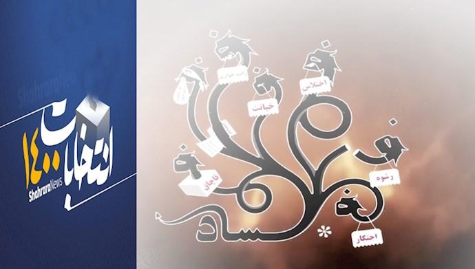 اینفوگرافی نمایش انتخابات ۱۴۰۰