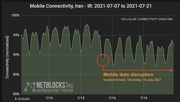 قطعی عمده اینترنت همراه در ایران